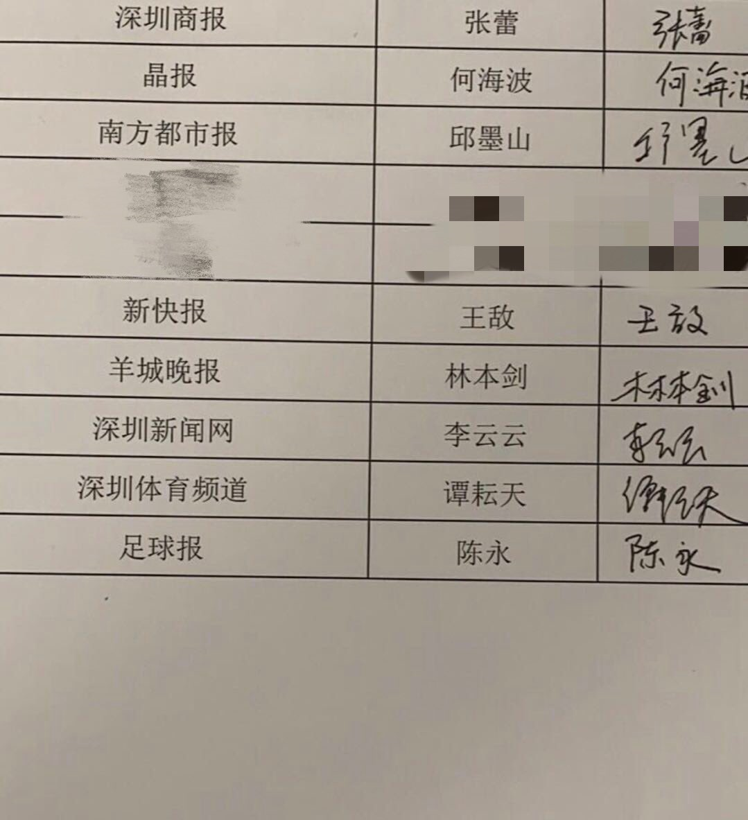 深足否认雇人诋毁天海!爆料记者已连夜删帖 第6张